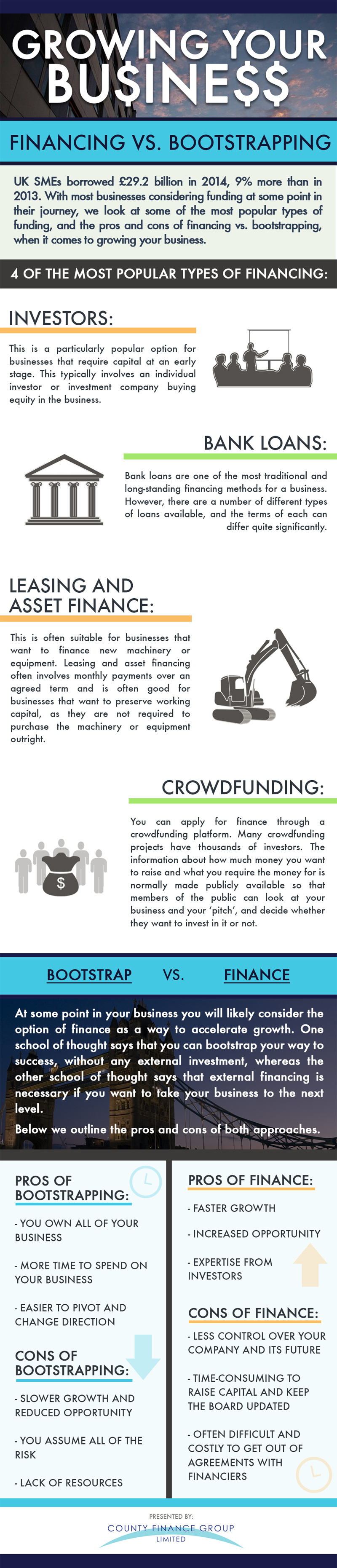 Growing Your Business: Financing Vs. Bootstrapping
