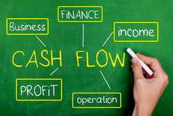 How to supercharge your business cash flow{{}}