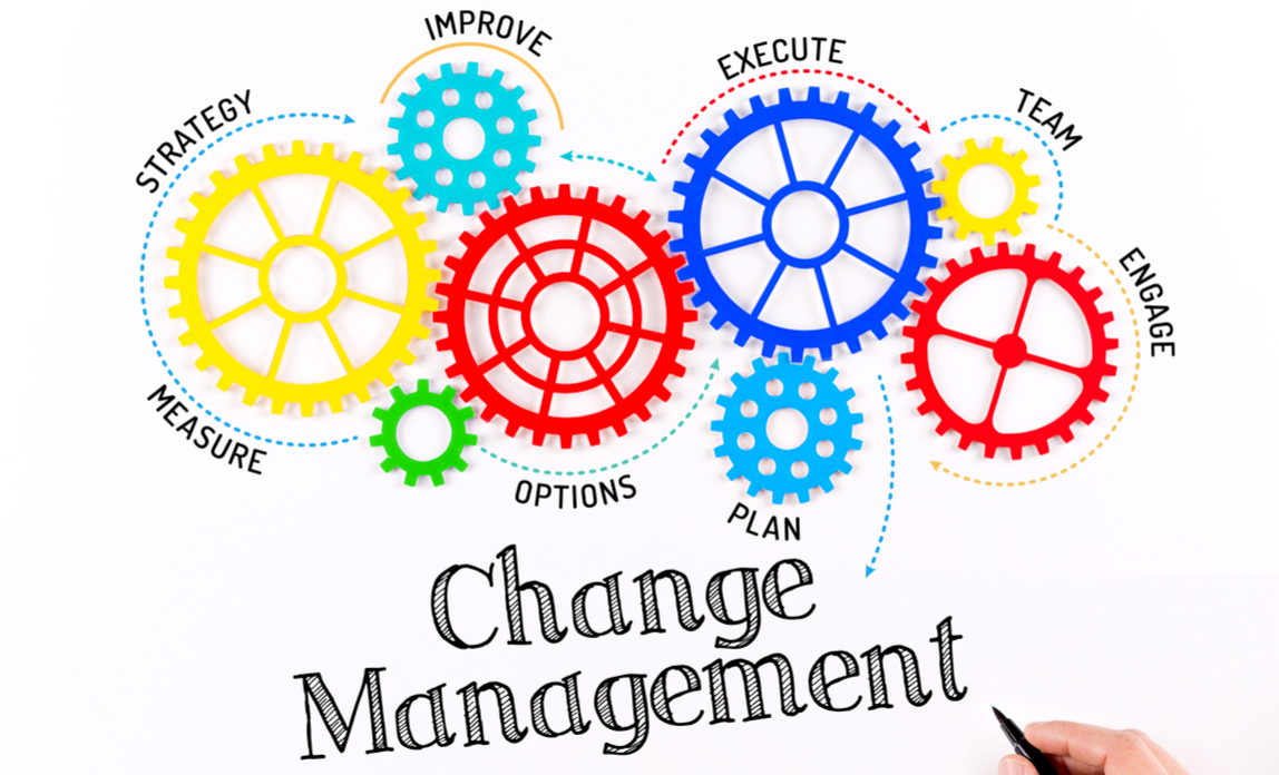 How to make change work in your business