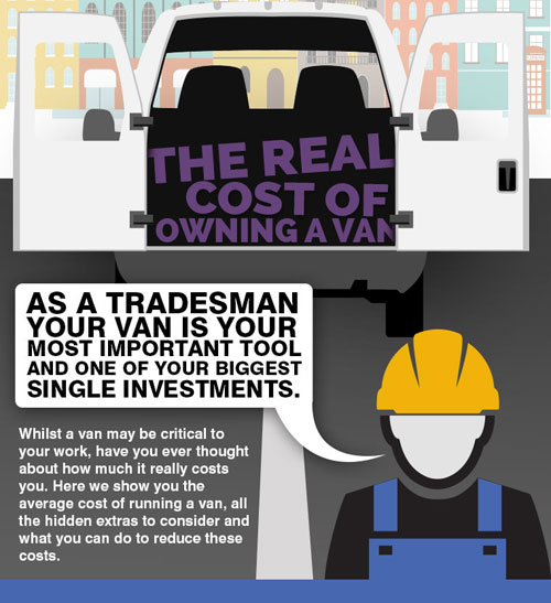 The true cost of owning a van – infographicThe true cost of owning a van – infographic{{}}